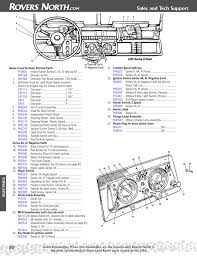 series ii iia iii electrical dash land rover parts rovers land rovers