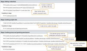 Create Site By Custom Template And Grant Permissions Workflow