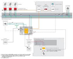 sma wiring diagram on wiring diagram generator settings on the sunny island for off grid systems sunny block diagram sma wiring diagram
