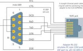 rs485 to rj45 wiring diagram rs485 wiring diagrams cars wire diagram rs232 rj45 wire home wiring diagrams