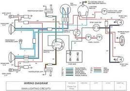 sample diagram classic car wiring diagrams sample diagram