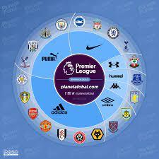 Premier League 20-21 Trikot-Schlacht ...