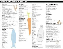 Low Fodmap Grocery List Updated For A Digestive Peace Of