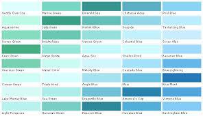 Blue In Green Chart Aqua Blue Color Chart Bedowntowndaytona Com