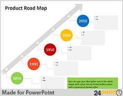 Road Map Powerpoint Roadmap Ppt Slide Rome Fontanacountryinn Com