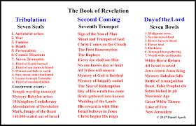 Book Of Revelation Chart Revelation Charts
