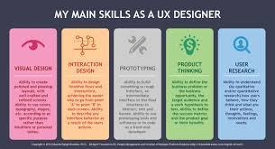 eduardo rangel brand atilde o ph d designer focused on ux people main skills as a ux designer