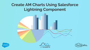 Amcharts Stacked Column Chart How To Create Am Chart Using Salesforce Lightning Component