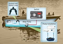 attwood bilge pump switch wiring diagram images wiring diagram likewise rule bilge pump furthermore wiring diagram