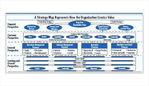 Relationship Map Template Strategy Map Templates Template Word Excel Documents