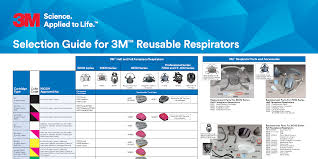 Respirator Cartridge Selection Chart Amazon Com 3m Personal Protective Equipment Reusable