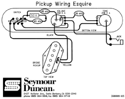 fender esquire wiring kit fender image wiring diagram an esquire tribute on fender esquire wiring kit