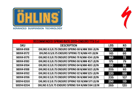 Ohlins Spring Weight Chart Anyone Have Experience With Ohlins Shocks Page 2