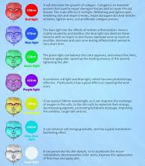 Led Light Therapy Color Chart Fda Face Beauty Machine Led Light Therapy Face Mask 7 Colors