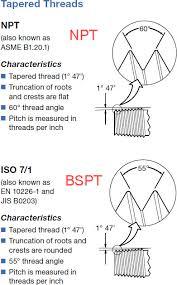 Bsp Npt Comparison Chart Bspt Taper Angle Bspt Thread Drawing Bsp Thread Calculation