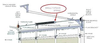 how to install garage door torsion springs part 2 single spring garage door installation installing and