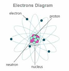 electron এর চিত্র ফলাফল