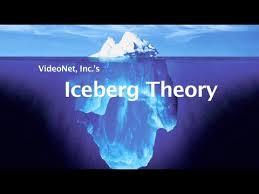 videonet inc s iceberg theory videonet inc s iceberg theory