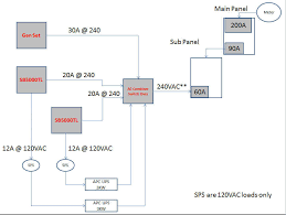 ups system one line diagram ups image wiring diagram grid tied solar system solar panels solar panels forum on ups system one line diagram