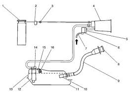 2012 buick verano camshaft position sensor location vehiclepad 2007 buick lucerne engine diagram 2007 image about wiring