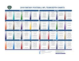 Rotoworld Nfl Depth Charts 61 Systematic Rotowire Depth Charts