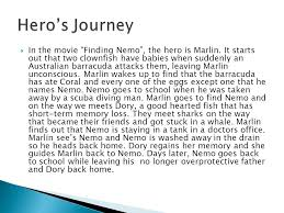 "english  in the movie ""finding nemo"" the hero is marlin  in the movie finding nemo the hero is marlin"