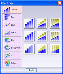 How To Create A Chart In Java Create A Chart In Java Chart Designer