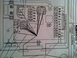2005 fleetwood wiring diagram wiring diagram for car engine 97 honda accord fuse box together electrical wiring diagrams chevrolet cars besides 300m fuel tank