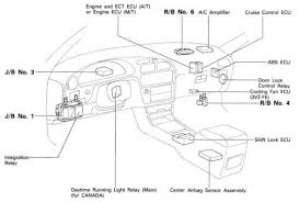 wiring diagram for a 1999 toyota camry the wiring diagram 1996 toyota camry ecm wiring diagram 1996 printable wiring wiring diagram
