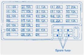 nissan pathfinder fuse box diagram admirable 92 eagle talon engine nissan pathfinder fuse box diagram pleasant nissan altima 2 4l 4 cyl 2001main fuse box block