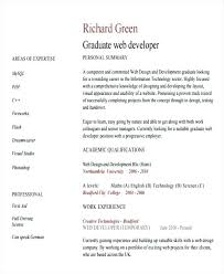 Sample Web Developer Resume. Web Developer Resume Examples Web ...