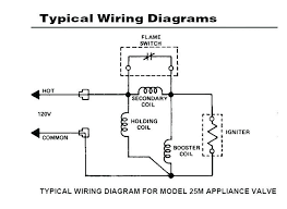 solenoid valve wiring schematic wiring diagrams millvolt gas valve wiring diagram detailed wiring diagram single coil wiring schematic solenoid valve wiring schematic