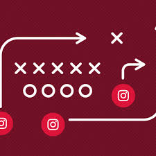 How to Create an Instagram Marketing Strategy ⋆ Tech Talk