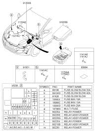2004 hyundai sonata stereo wiring diagram images stereo wiring 2003 hyundai sonata wiring diagram schematics and diagrams box relay box amp wiring elantra 11 al plant for 2012