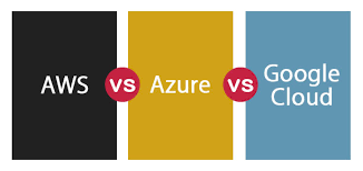 Aws Vs Azure Comparison Chart Aws Vs Azure Vs Google Cloud 14 Most Amazing Comparisons