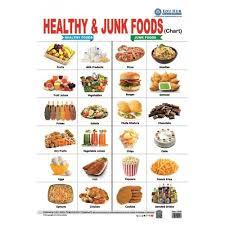 Junk Food Chart Junk Food Vs Healthy Food Chart