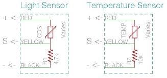 hummingbird duo datasheet hummingbird robotics kit 6 2 temperature sensor