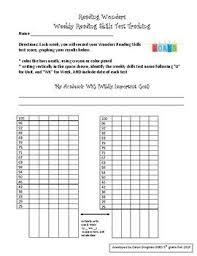 skills tracking sheet leadership binder reading wonders weekly reading skills test score