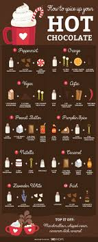Recipe Chart Facebook Tired Of Boring Old Hot Chocolate Try These Amazing Hot