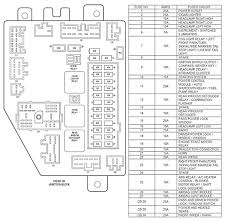 jeep zj fuse box xj fuses and junction block fuse box diagram for 2005 jeep grand cherokee