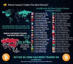 Bitcoin Adoption Trading Volume By Country Totalcrypto