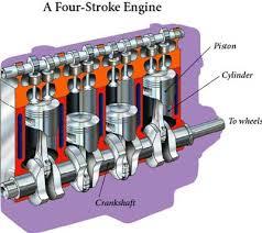 quad 4 engine diagram tractor repair wiring diagram razor scooter parts diagram on quad 4 engine diagram