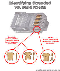 rj45 connector jack plugs boots testers more how do you identify a solid or stranded rj45 plug