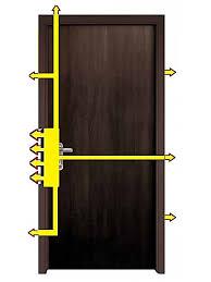 high security door locks. Simple Locks In High Security Door Locks P