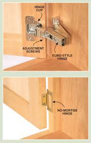 inset cabinet hinges. How To Hang Inset Doors Install Butt Hinges Perfectly And Establish Consistent, Slender Margins. By Tim Johnson Nothing Signals Skillful Craftsmanship Like Cabinet N