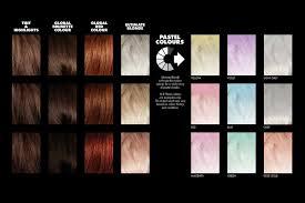 Colour Menu Toni Guy