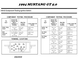2004 mustang fuse diagram under dash diy enthusiasts wiring diagrams \u2022 Wiring Diagrams 1995 Mustang Cobra at 2002 Mustang Gt Wiring Diagram Under Dash