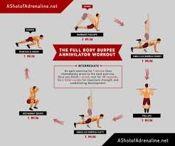 The Full Body Burpee Annihilator Workout Body Weight And