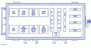 1995 nissan sentra fuse box diagram wiring diagram and fuse box Nissan Pathfinder Fuse Box Diagram dodge neon 1997 engine fuse box block circuit breaker diagram pertaining to 1995 nissan sentra