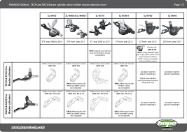 Shimano Compatibility Chart Hope Technology Shifter Mounts Reviews Comparisons Specs